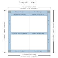 Competition Matrix