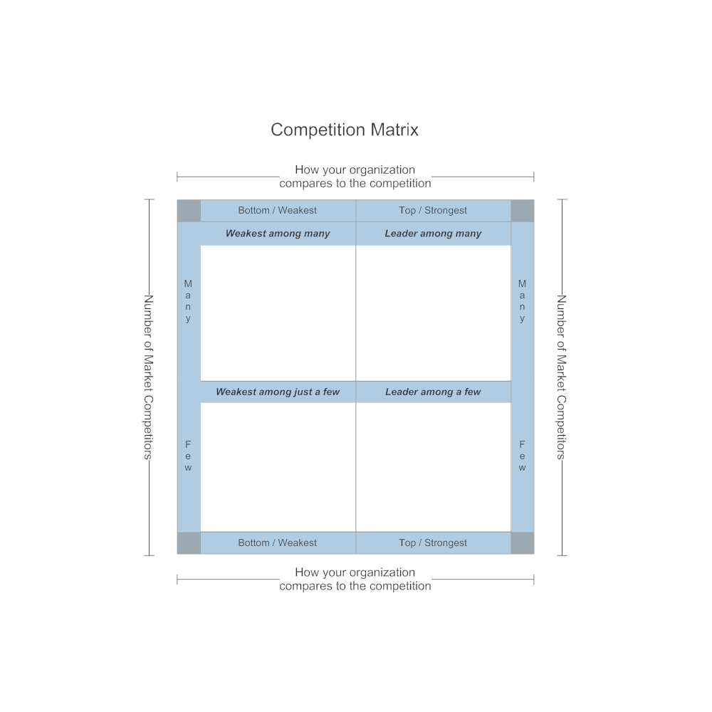 Example Image: Competition Matrix