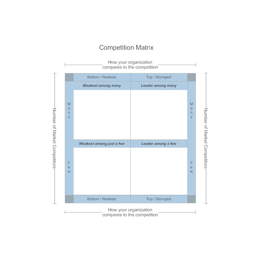 Example Image: Competition Matrix