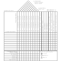 house of quality template matrix examples 22137