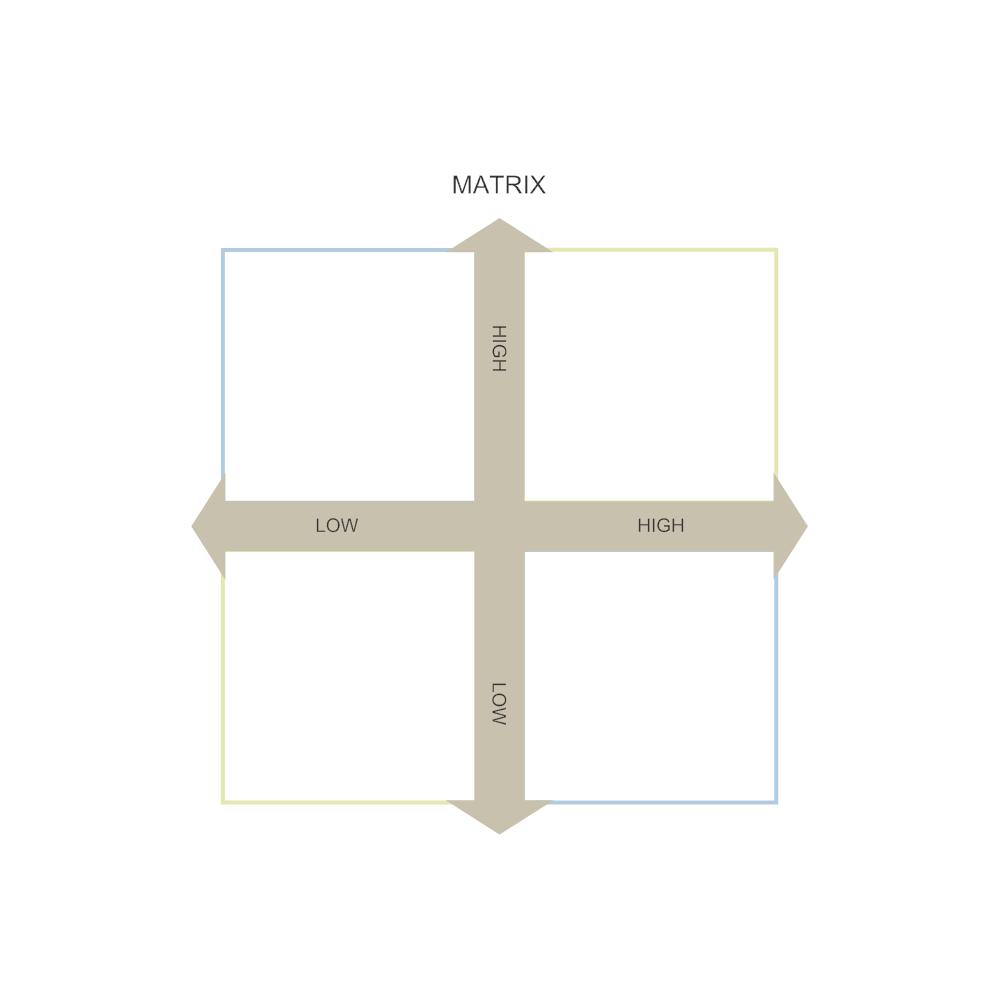 Positioning matrix pooptronica