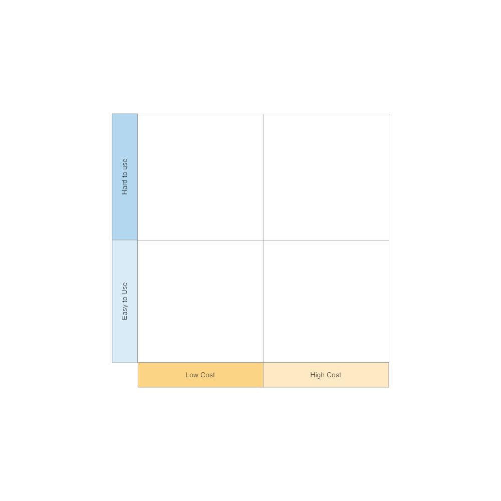 Example Image: Price Matrix