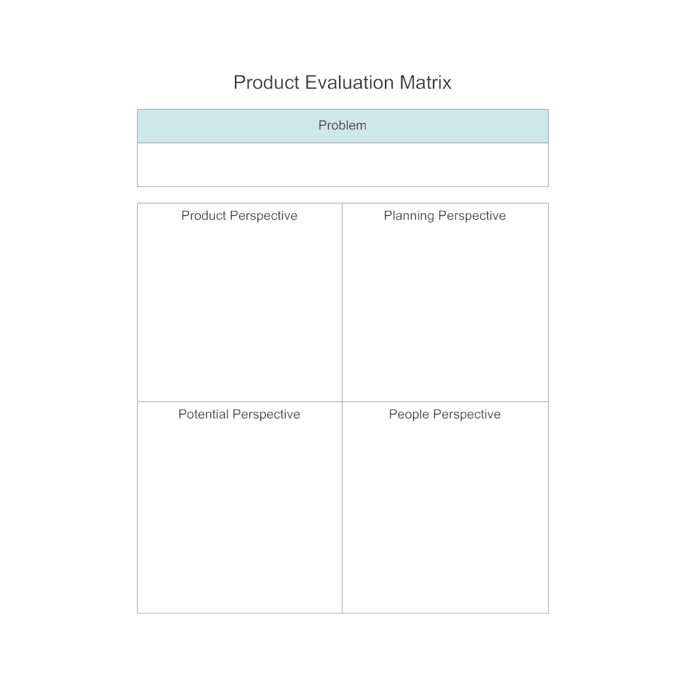 Example Image: Product Evaluation