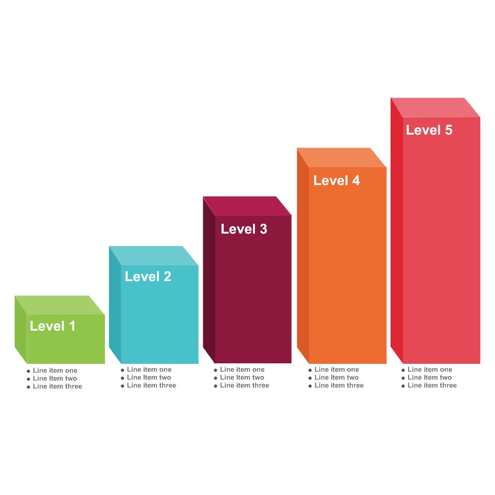 Example Image: Maturity Model 02