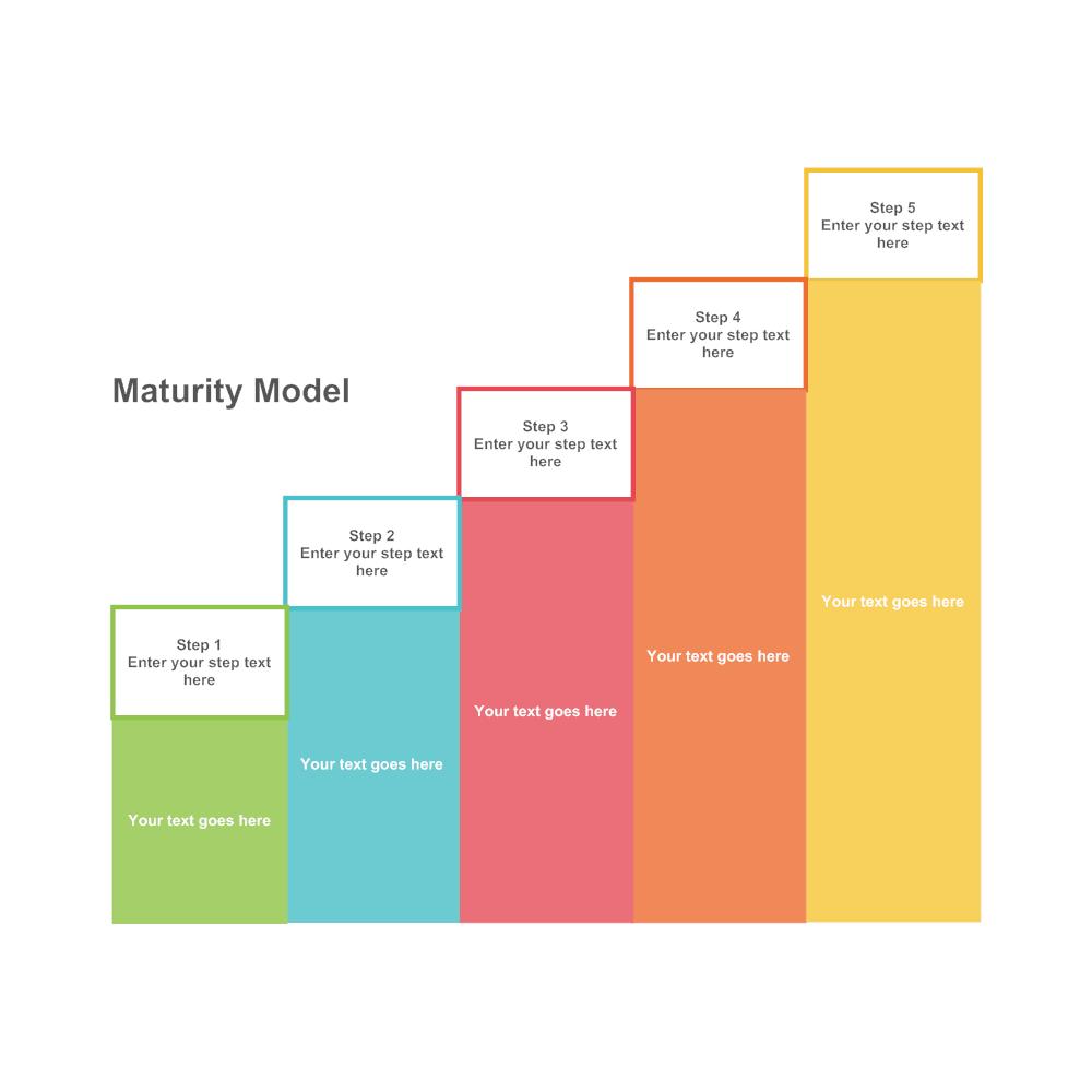 Example Image: Maturity Model 03