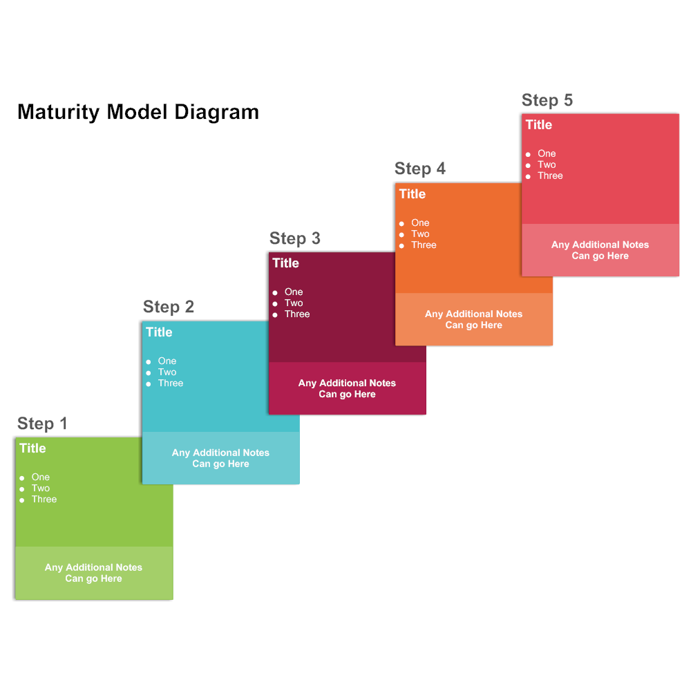 Example Image: Maturity Model 04