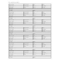 Hospital Inventory Form