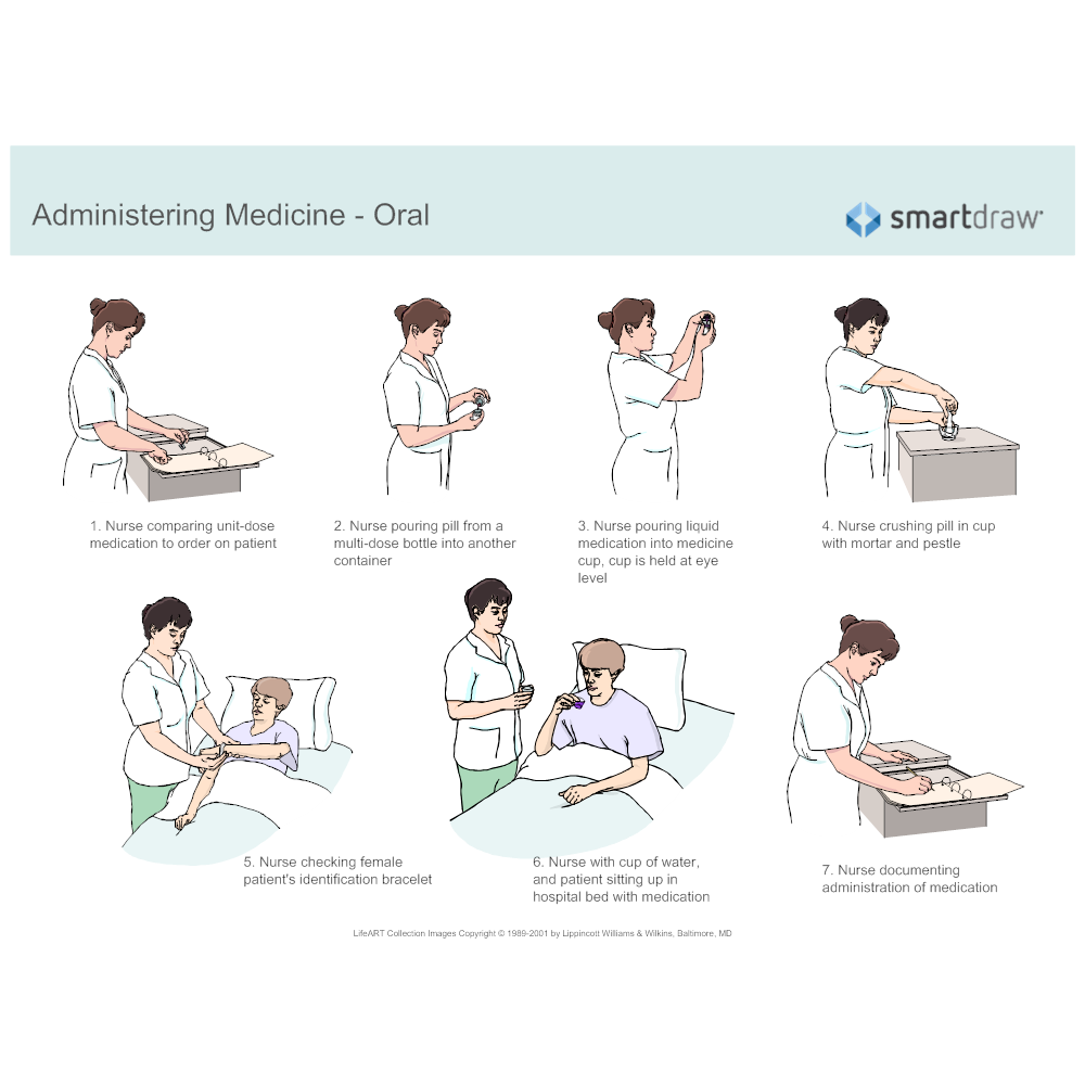 Example Image: Administering Medicine Oral