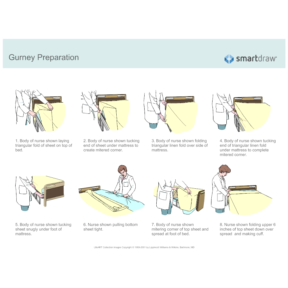 Example Image: Gurney Preparation