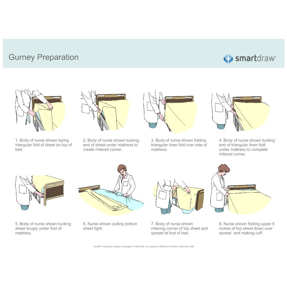 Example Image: Gurney Preparation