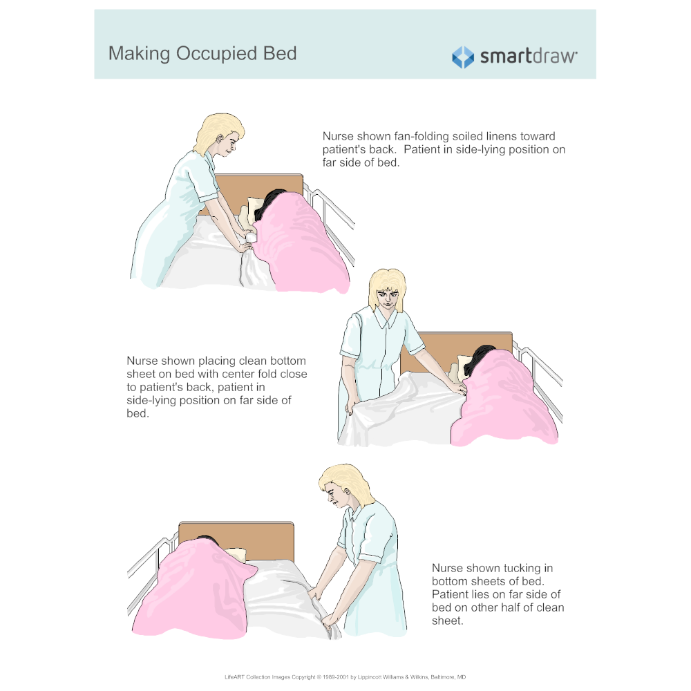 Example Image: Making Occupied Bed