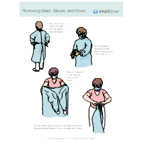 Removing Mask, gloves, and gown