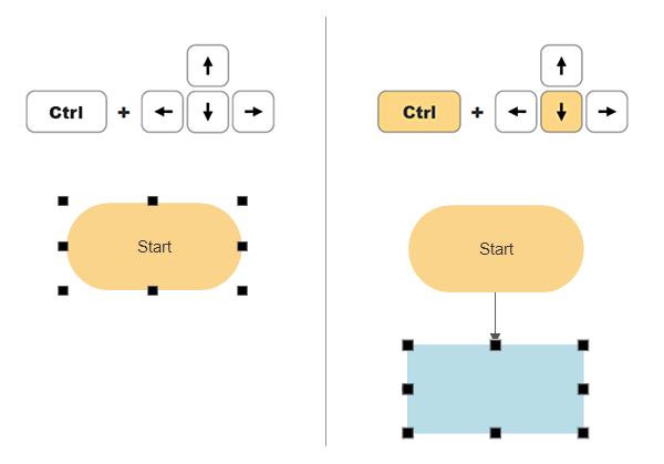 Intelligent concept map formatting