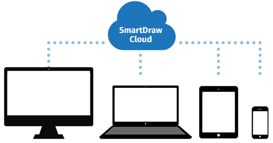 SmartDraw on any device
