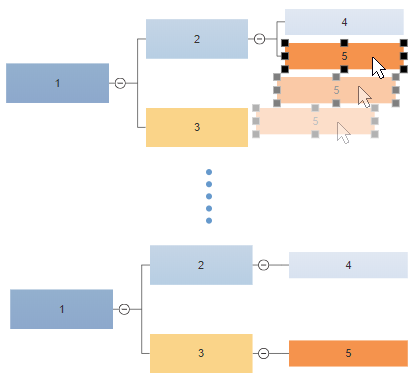 Rearrange mind map shapes