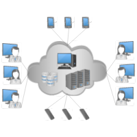 Cloud Computing Network Design