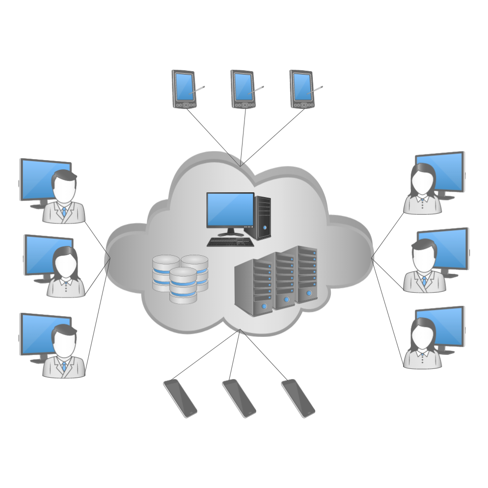 Example Image: Cloud Computing Network Design