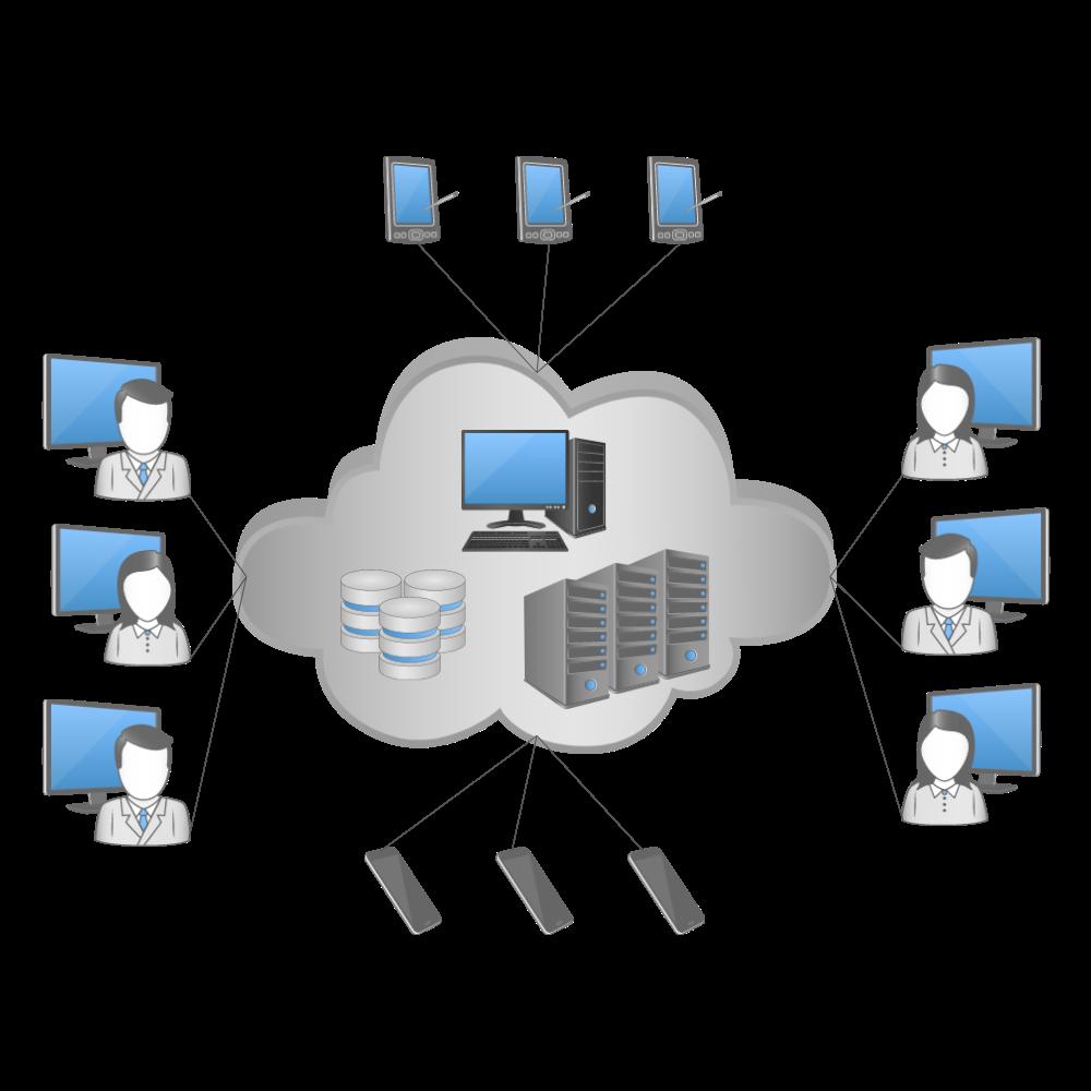 Example Image: Cloud Computing Network Design