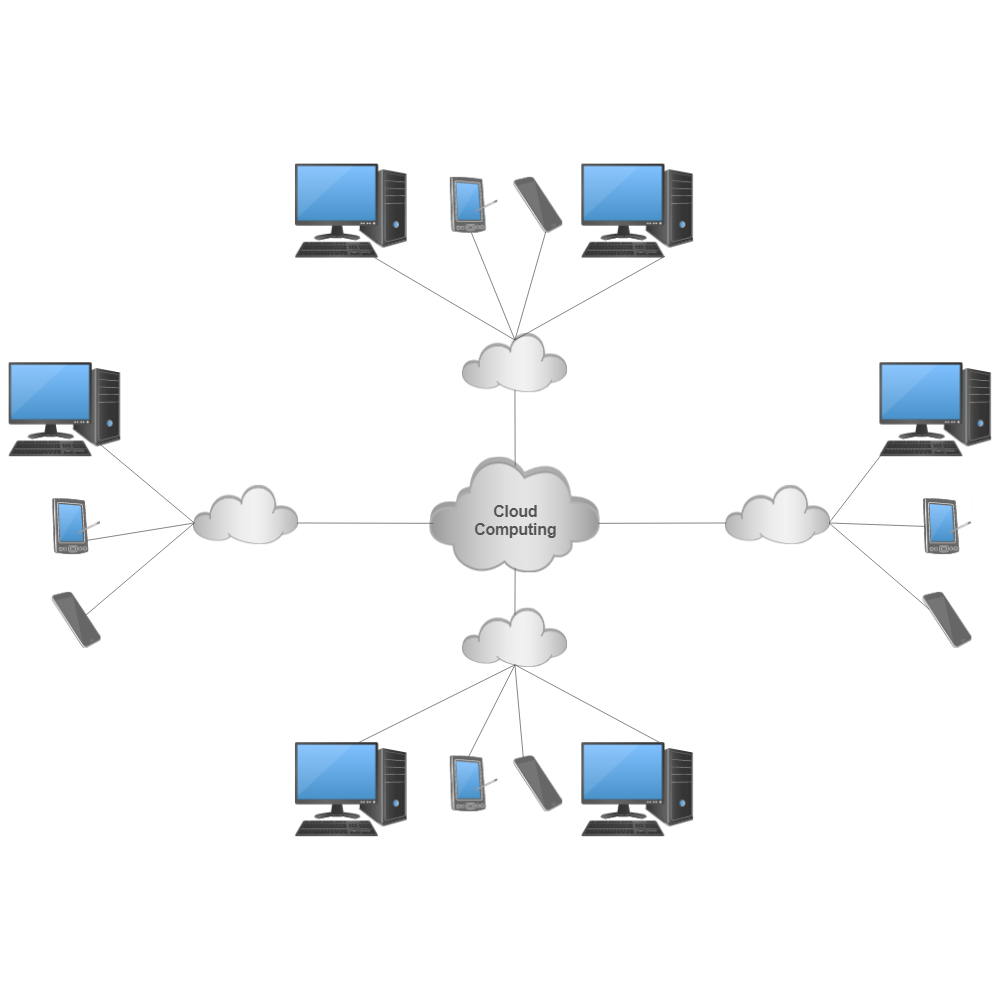 cloud computing network diagram. Black Bedroom Furniture Sets. Home Design Ideas