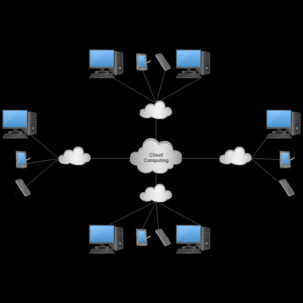 Example Image: Cloud Computing Network Diagram