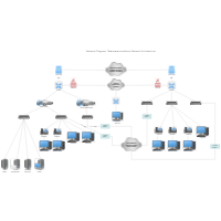 Enterprise Network Diagram