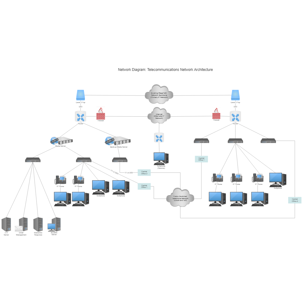 Example Image: Enterprise Network Diagram
