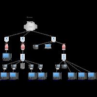 enterprise network diagram edit this example firewall