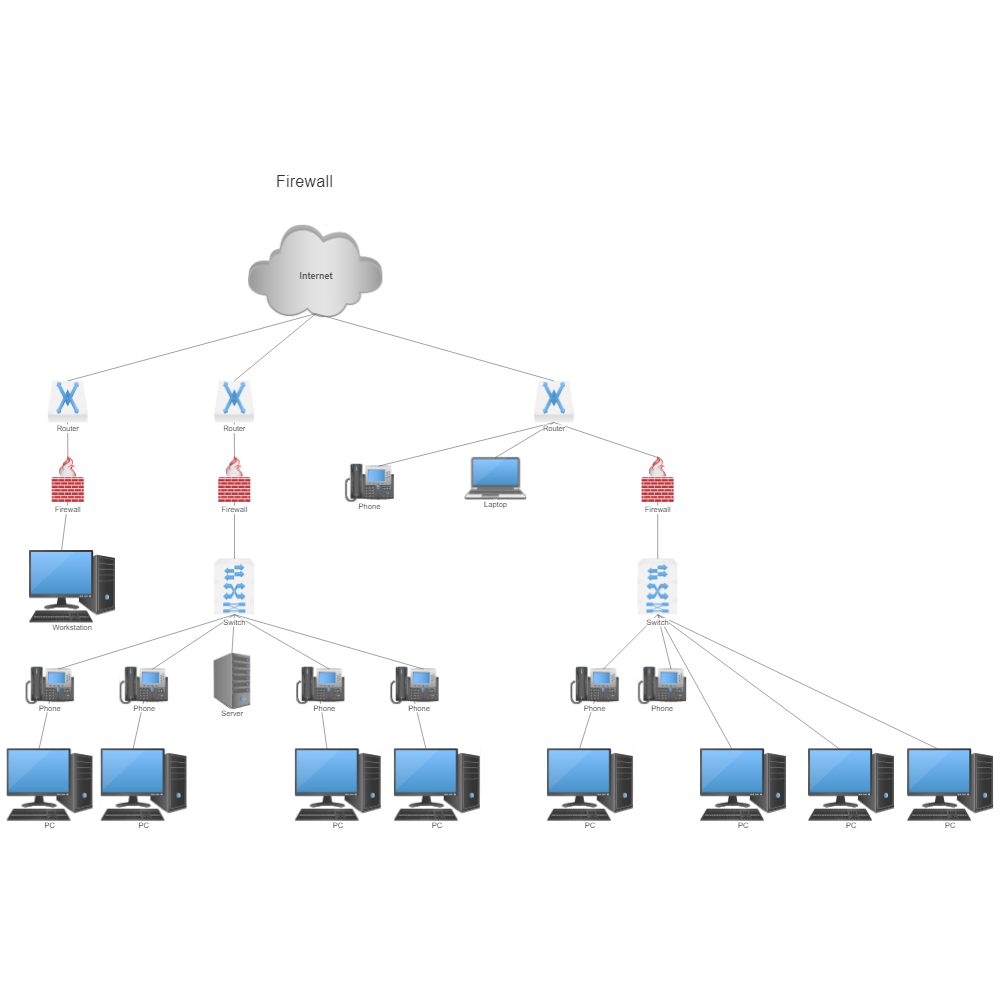Example Image: Firewall