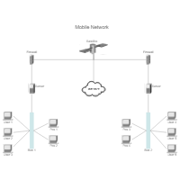 Mobile Network (Cisco)