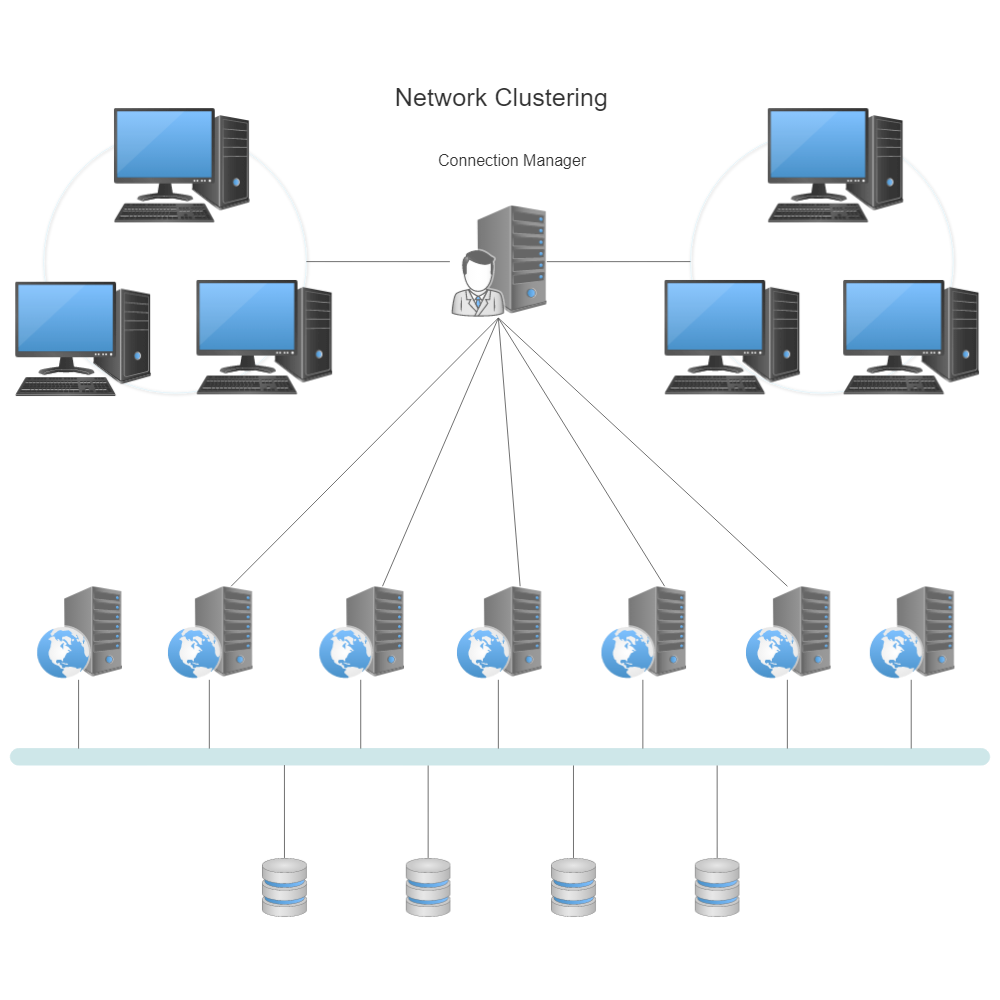 Example Image: Network Clustering
