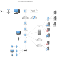 WAN Multi-Protocol Network Diagram