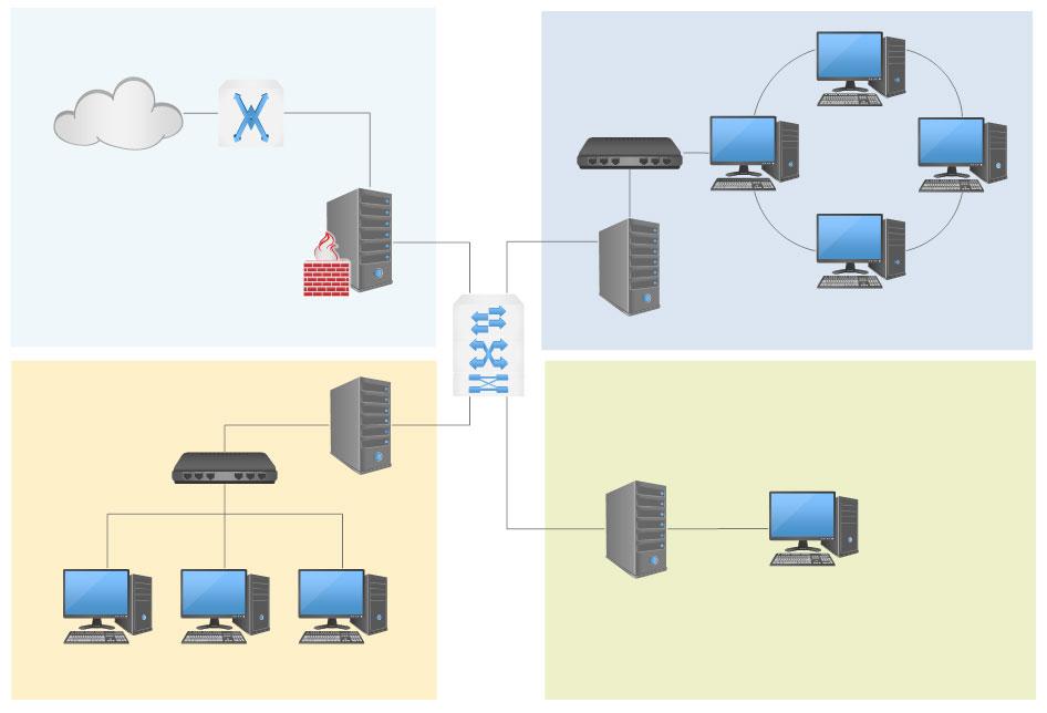 Differentiate LANs