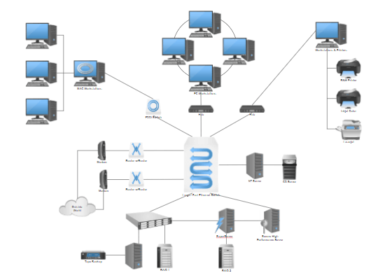 Network Architecture Diagram With Excel Electrical Wiring Diagram