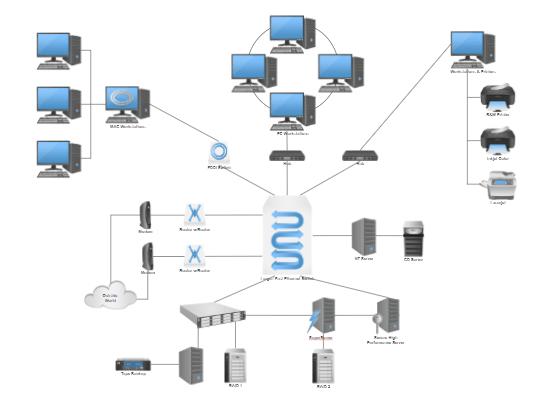 Free Network Diagram Software Online Engine Control Wiring Diagram