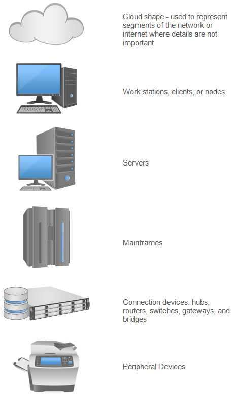 Network diagram symbols
