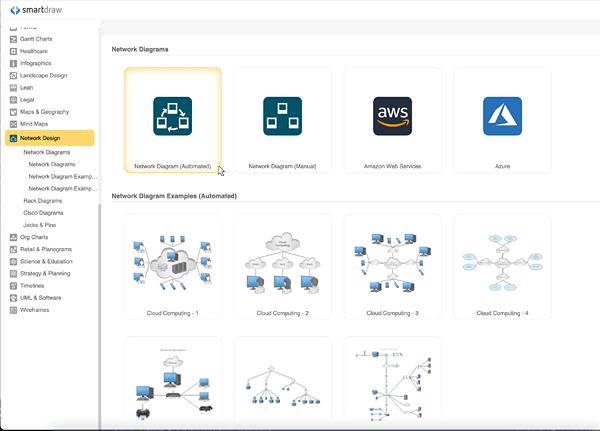 Network templates