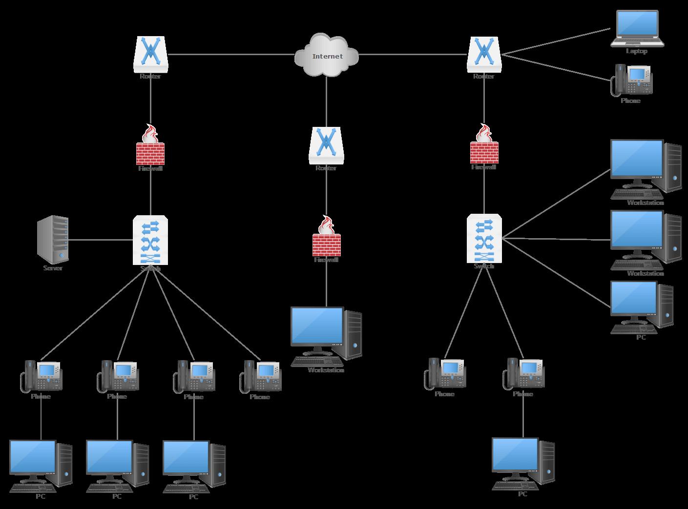 network diagram software free download or network diagram online rh smartdraw com draw a diagram online free draw a diagram from ldif