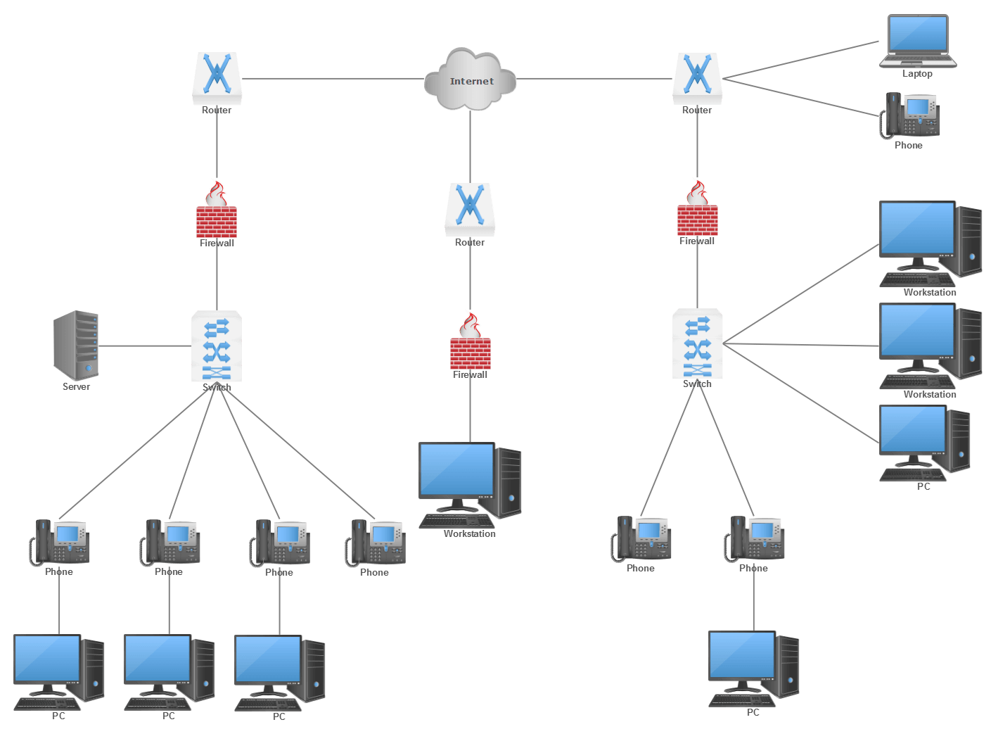 Network topology software try it free and make network topology network diagram ccuart Images