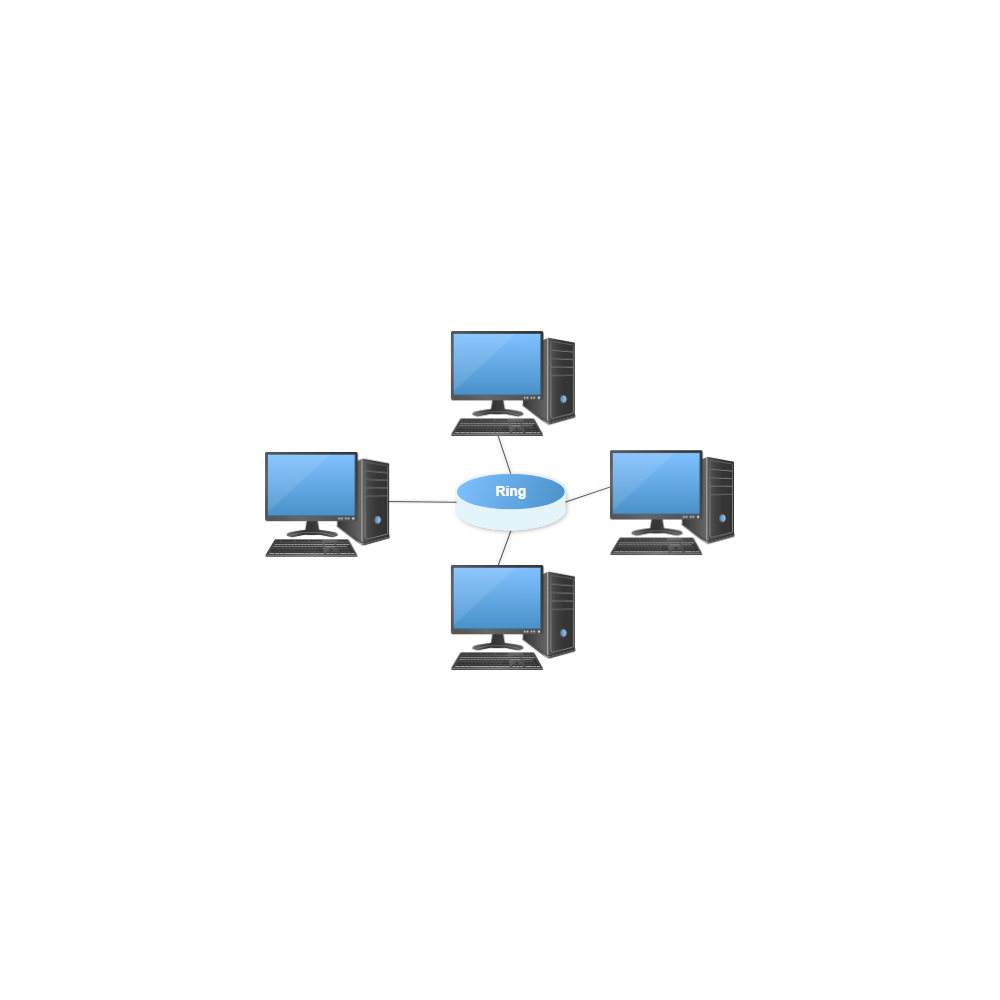 Example Image: Ring Network Topology