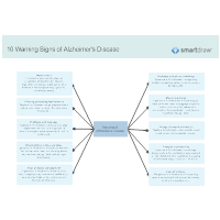 10 Warning Signs of Alzheimer's Disease