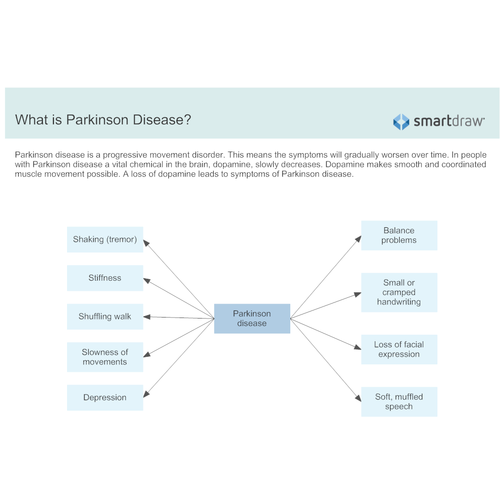 Example Image: What is Parkinson Disease