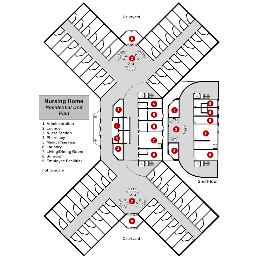 Nursing home residential unit plan Bad floor plans examples