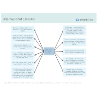 Help Your Child Eat Better