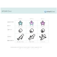 APGAR Chart
