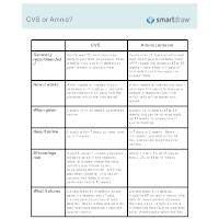CVS or Amnio