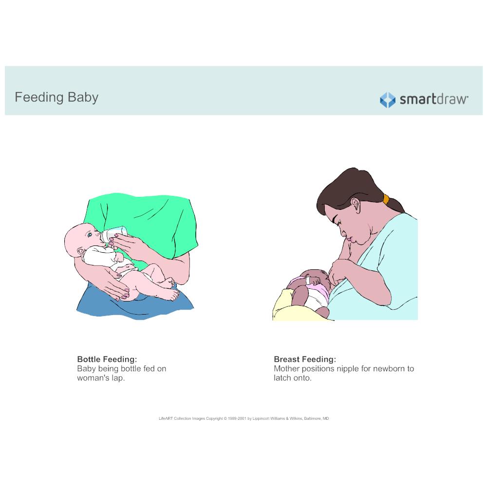 Example Image: Feeding Baby