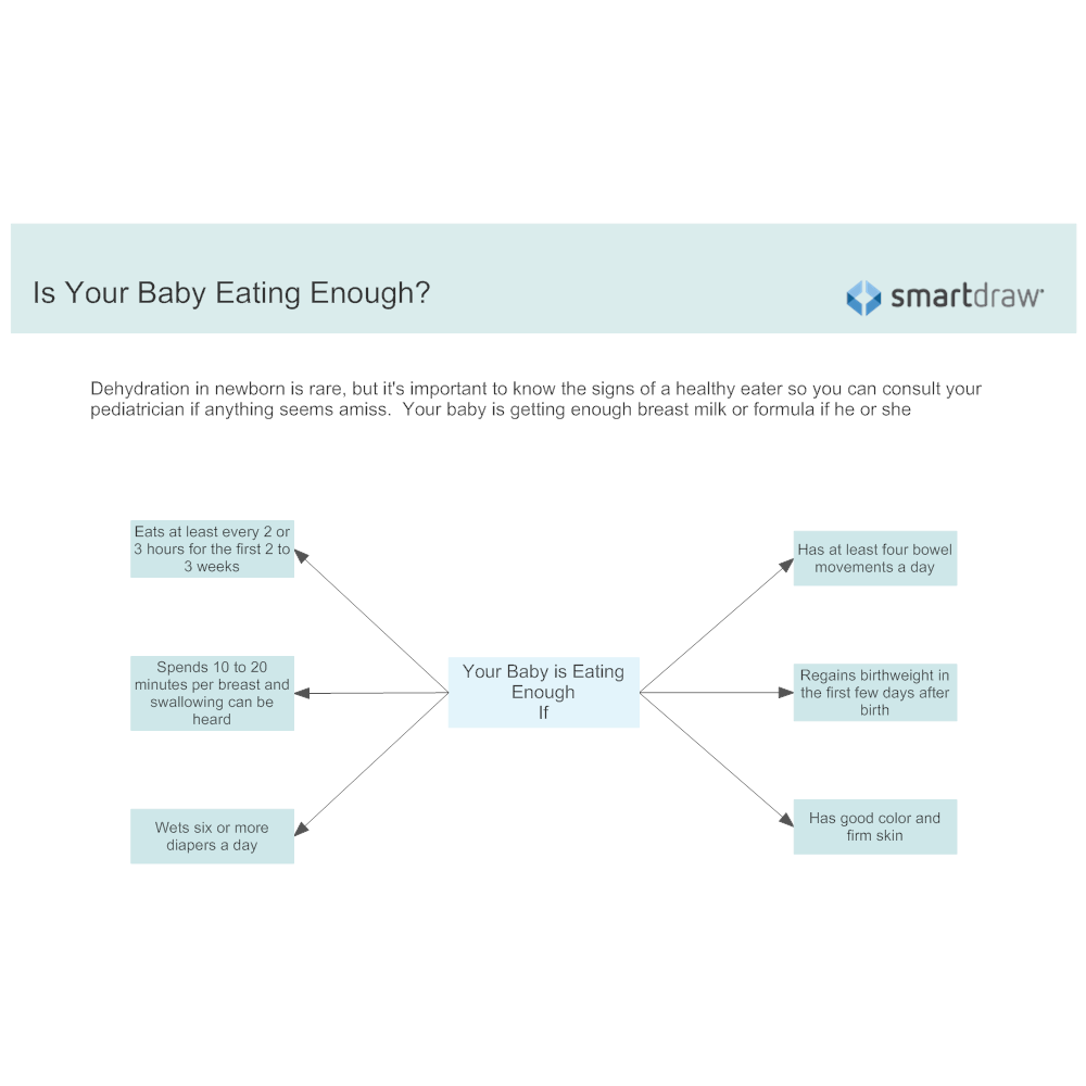 Example Image: Is Your Baby Eating Enough