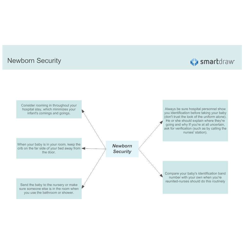Example Image: Newborn Security