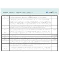 Week-by-Week Highlights - First Trimester
