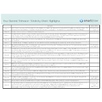 Week-by-Week Highlights - Second Trimester